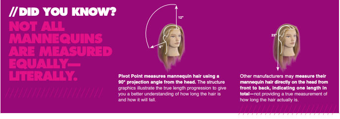 how to measure pivot point training head hair
