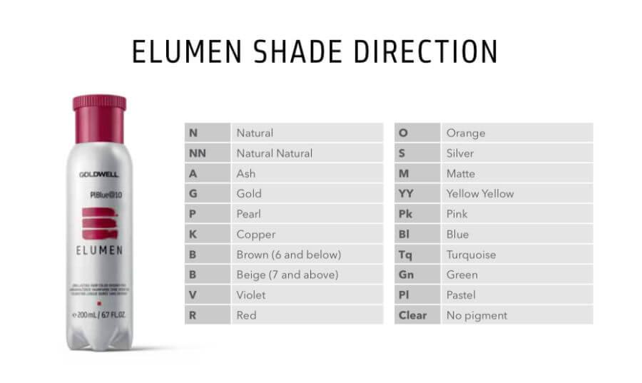 Elumen shade chart